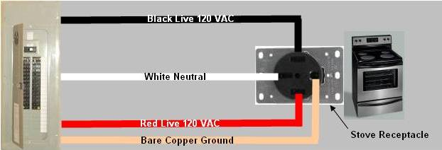 240 VAC Circuit cr electricity 101 range receptacle wiring diagram at n-0.co
