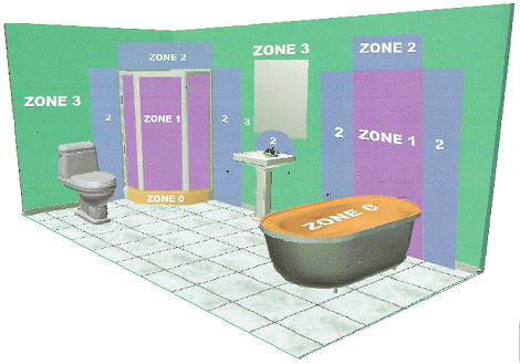 Bathroom Lighting Electrical Zones lighting guide - part 2