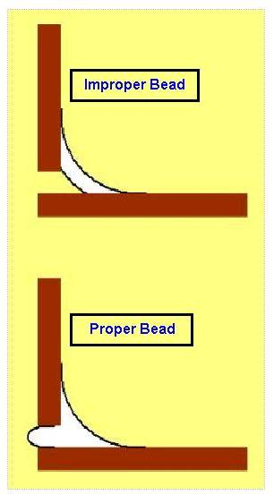Correct and Incorrect method of laying a bead of caulking