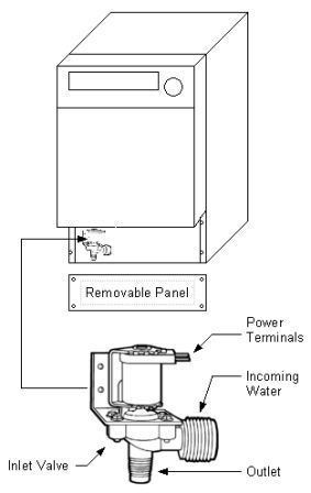 Maytag Refrigerator: Replace Water Inlet Valve Maytag