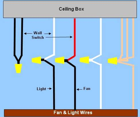 wiring a ceiling fan  light  part, wiring diagram