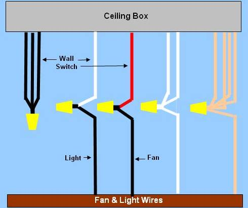 Ceiling Wiring Diagram on Wiring Diagram For Ceiling Fan Light Power Enters At Ceiling Box