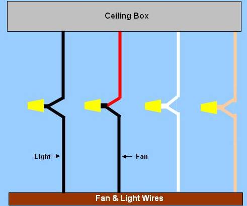 wiring a ceiling fan light part 2 ceiling fan and light wiring diagram 6 power enters at switch box one wall switch