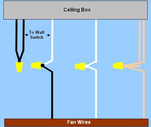 wiring a ceiling fan  light  part 1