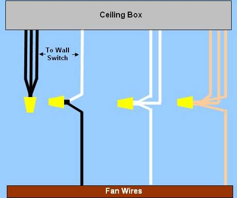 ceiling fan wiring circuit style 4 wiring diagram for ceiling fan light power enters from switch box one wall