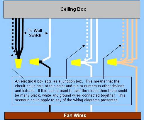 fan wiring 5 cr wiring a ceiling fan & light part 1 4 Wire Fan Switch Wiring Diagram Yellow Black Grey Pink at fashall.co