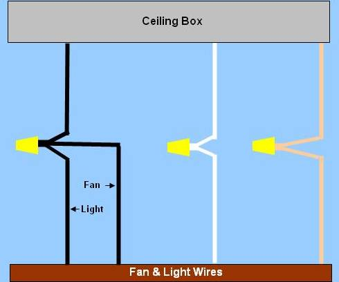 Wiring a ceiling fan light part 2 ceiling fan and light wiring diagram 1 cheapraybanclubmaster Images