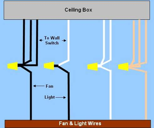 craftmade ceiling fan light kit wiring diagram images ceiling ceiling fan light switch wiring diagram