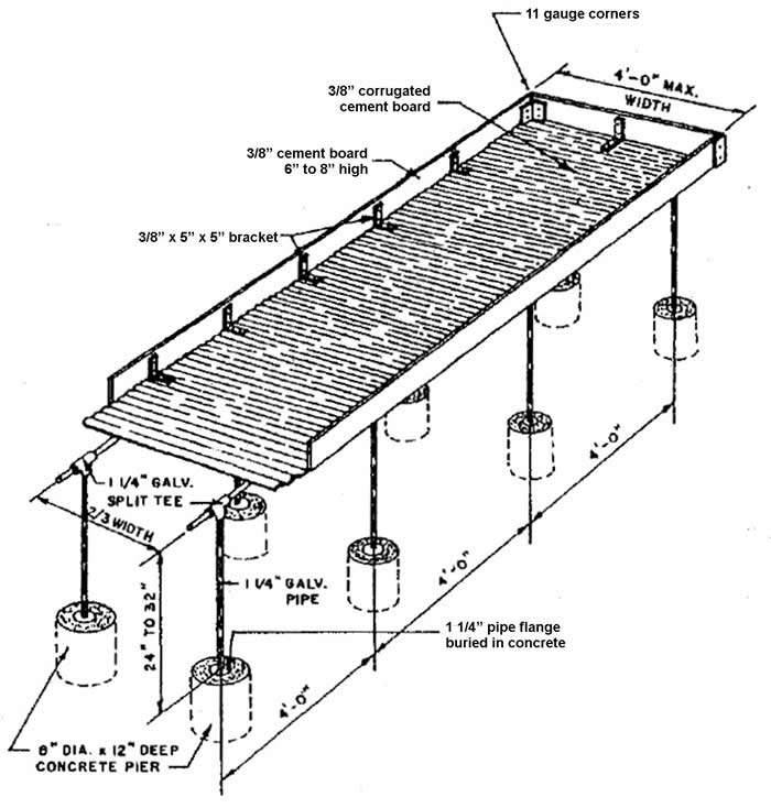 how to make greenhouse potting benches 6 plans part 1 Coleman RV Furnace Wiring Diagram greenhouse bench plan using corrugated cement fiber board