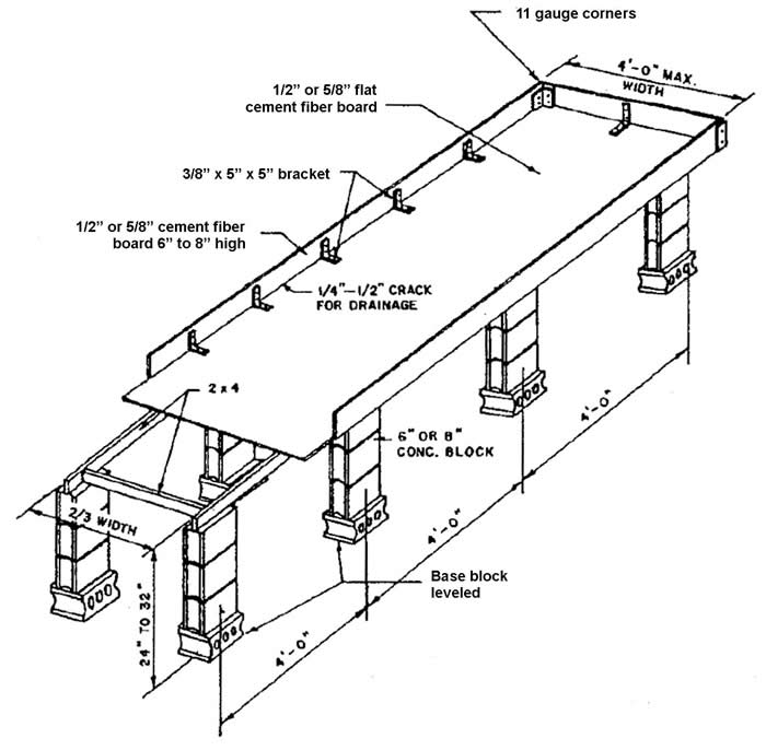 how to make greenhouse potting benches - 6 plans