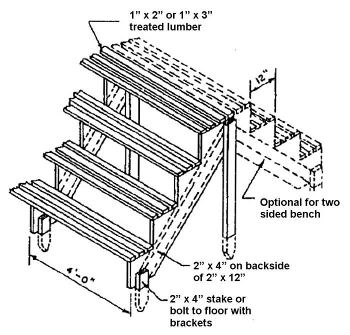 Woodwork Wood Step Plans Pdf Plans