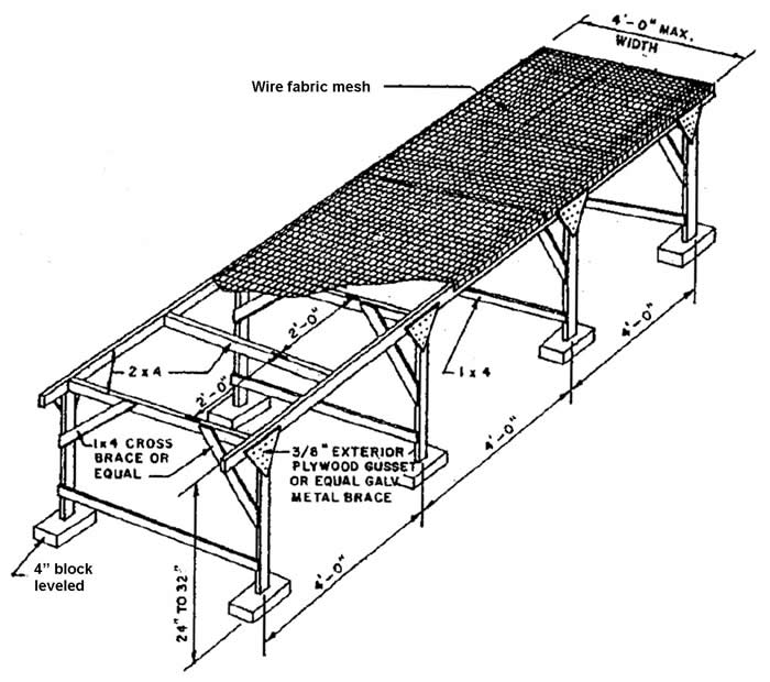 bob vila workbench plans