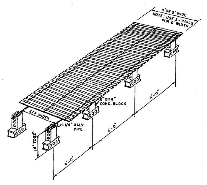 Greenhouse bench plan wood lath or snow fence