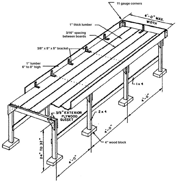 Wooden greenhouse bench plans pdf woodworking for Blueprints and plans for hvac pdf