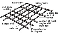 How To Install A Suspended Ceiling Section 3
