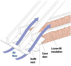 Insulation Basics Part 1