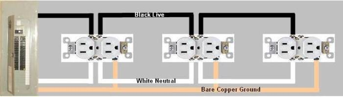 Installing replacing an electrical receptacle part 1b multiple electrical receptacles on the same circuit are connected in parallel asfbconference2016 Choice Image