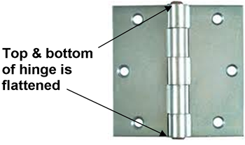 non-removable hinge pin hinge  sc 1 st  Renovation Headquarters & Security Hinges u2013 Exterior Doors That Swing Outwards