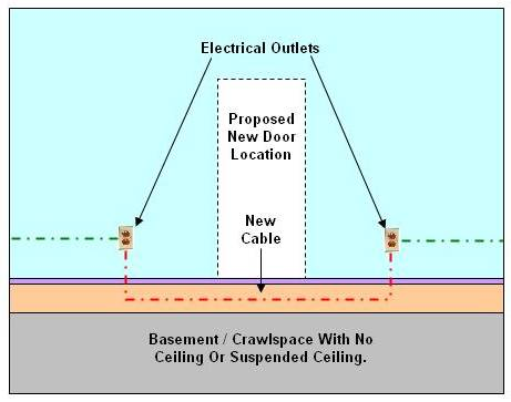 How To Re-Route Electrical Cable - Part 1