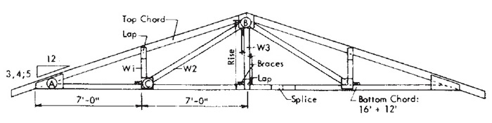 How To Design Build A Roof Truss Designs 1 3
