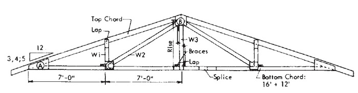 How To Design & Build A Roof Truss - Designs 1 - 3