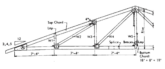 roof truss - 44' span, 4-web, with plywood gussets