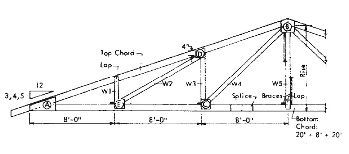 roof truss - 48' span, 4-web, with plywood gussets