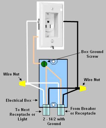 Installing & Replacing An Electrical Receptacle - Part 4