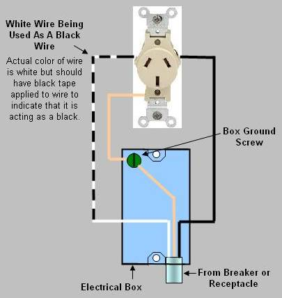 wiring diagram for 3-wire 240 VAC receptacle  sc 1 st  Renovation Headquarters : 240v receptacle wiring - yogabreezes.com