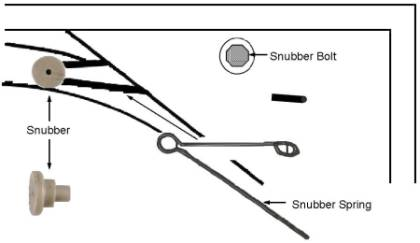 Location and mounting of snubber and snubber spring