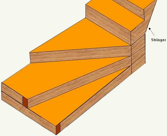How To Make or Build A Winder Shaped Staircase - Free Stair