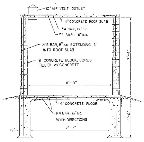 storm shelter section B-B