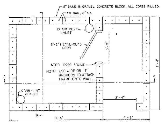 How To Build An Above Ground Storm Shelter Part 1 – Garage Floor Storm Shelter Plans
