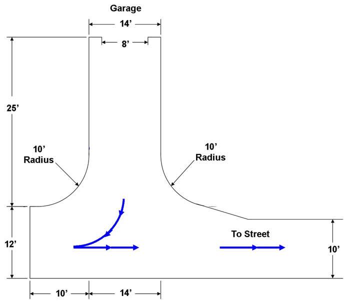 How To Make A Turnaround Driveway