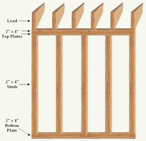 Pin removing a load bearing wall part 1 on pinterest for Removing part of a load bearing wall