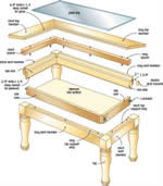 display table plans