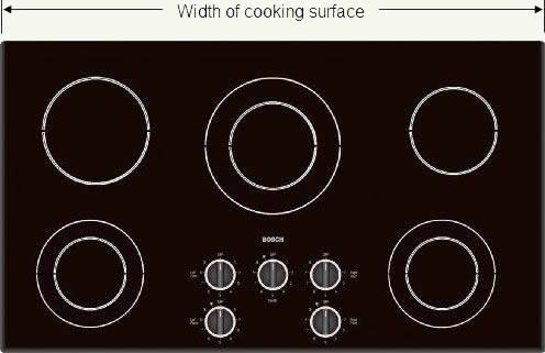 Measuring width of cooking surface