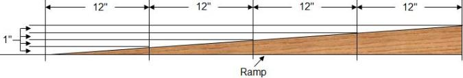 DIY Wheelchair Ramp Plan