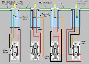 how to wire a 4 way switch 4 switches controlling one light diagrams 4 way switch wiring diagram more than three locations to control light fixtures utilizes 3 way switches at the end of the switched circuit and 4 way
