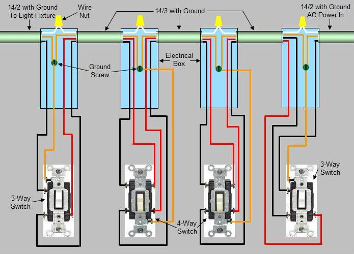 4 Way Switch Wiring Diagrams Light In The Middle on triple gang 2 way light switch