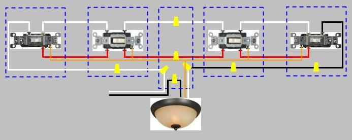 4-Way Switch Wiring Diagram: Power enters at light fixture and proceeds to 3