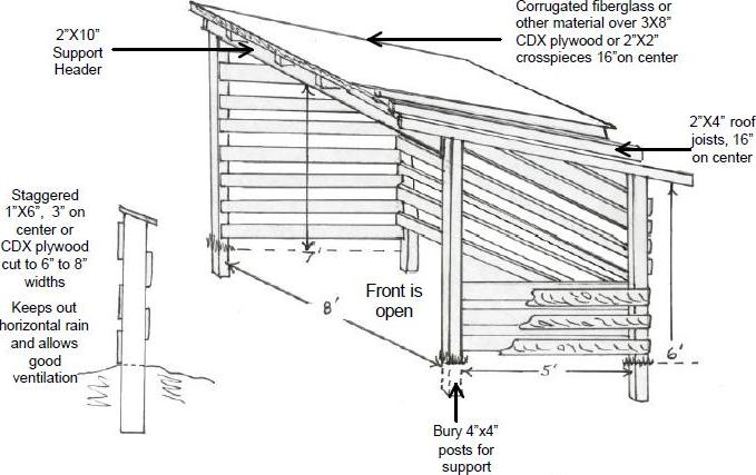 Figure 1 - Storage shed for drying firewood