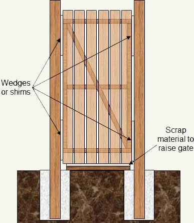 Building A Wood Gate