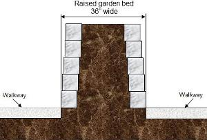 Interlocking retaining wall blocks used to create a raised flower bed