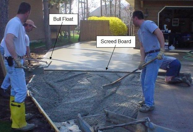 Finishing A Concrete Slab Striking