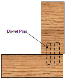 Dowel pin out of alignment - edges out of alignment