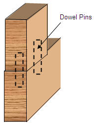 Dowel pin out of alignment - mating board is twisted