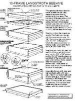 Wood Beehive Blueprints PDF Plans