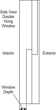 Inside window depth can determine what window treatments can and cannot be used.