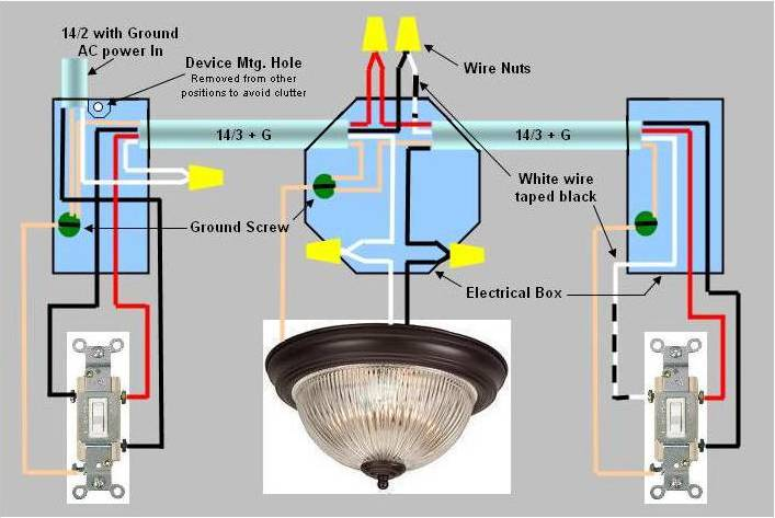 3-way switch wiring diagram: power enters at one 3-way switch box